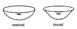 značení rubu a líce od firmy CibaVision