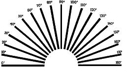 Astigmatismus - pojem  a61c3d422c6
